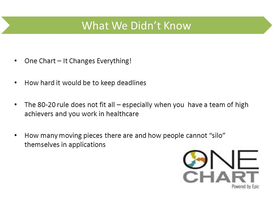 One Chart – It Changes Everything! How hard it would be to keep deadlines The 80-20 rule does not fit all – especially when you have a team of high ac