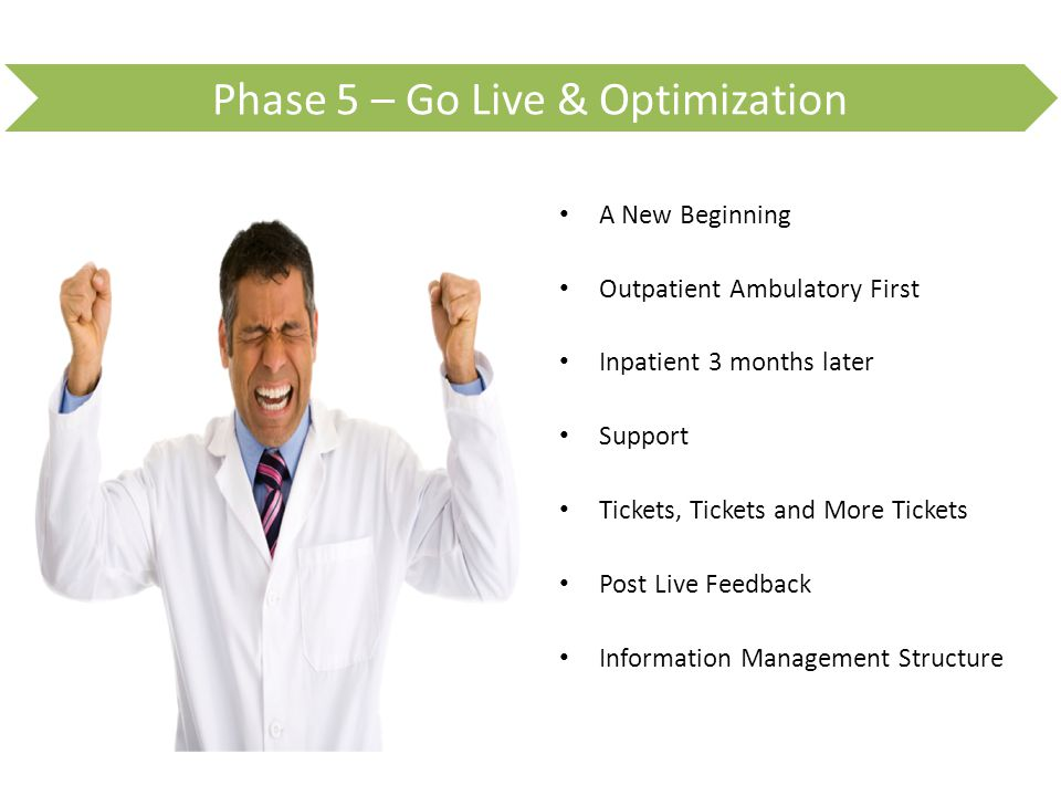 A New Beginning Outpatient Ambulatory First Inpatient 3 months later Support Tickets, Tickets and More Tickets Post Live Feedback Information Manageme