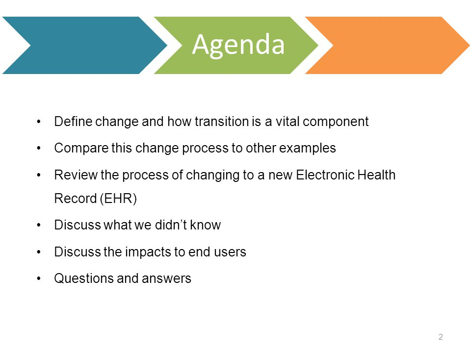 Define change and how transition is a vital component Compare this change process to other examples Review the process of changing to a new Electronic