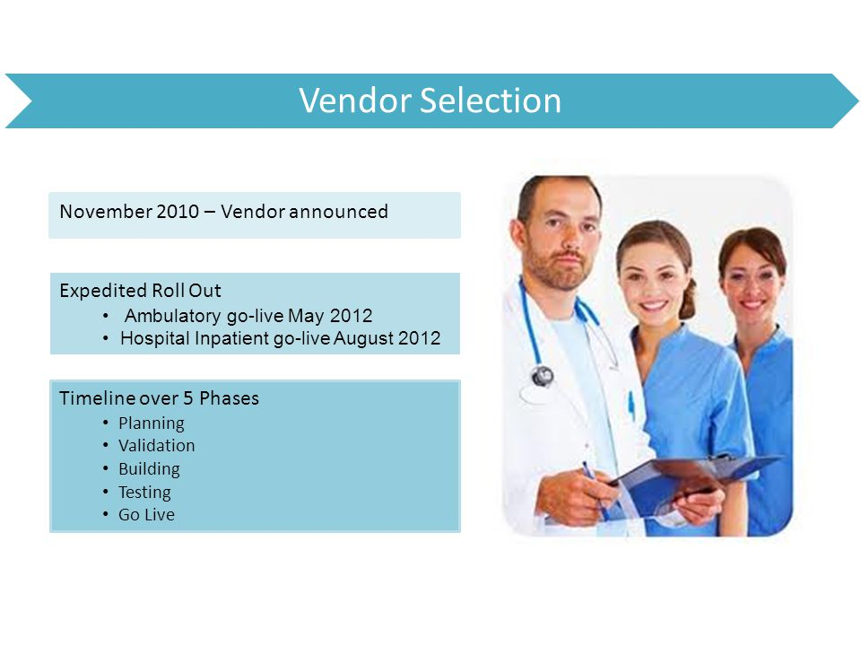 November 2010 – Vendor announced Timeline over 5 Phases Planning Validation Building Testing Go Live Expedited Roll Out Ambulatory go-live May 2012 Ho