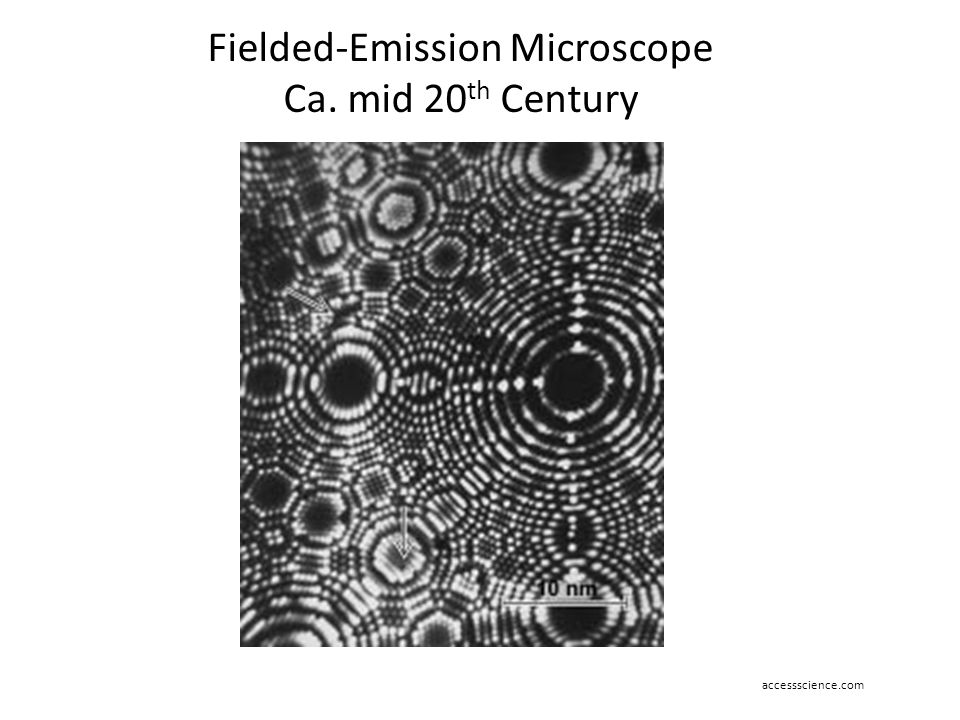 accessscience.com Fielded-Emission Microscope Ca. mid 20 th Century