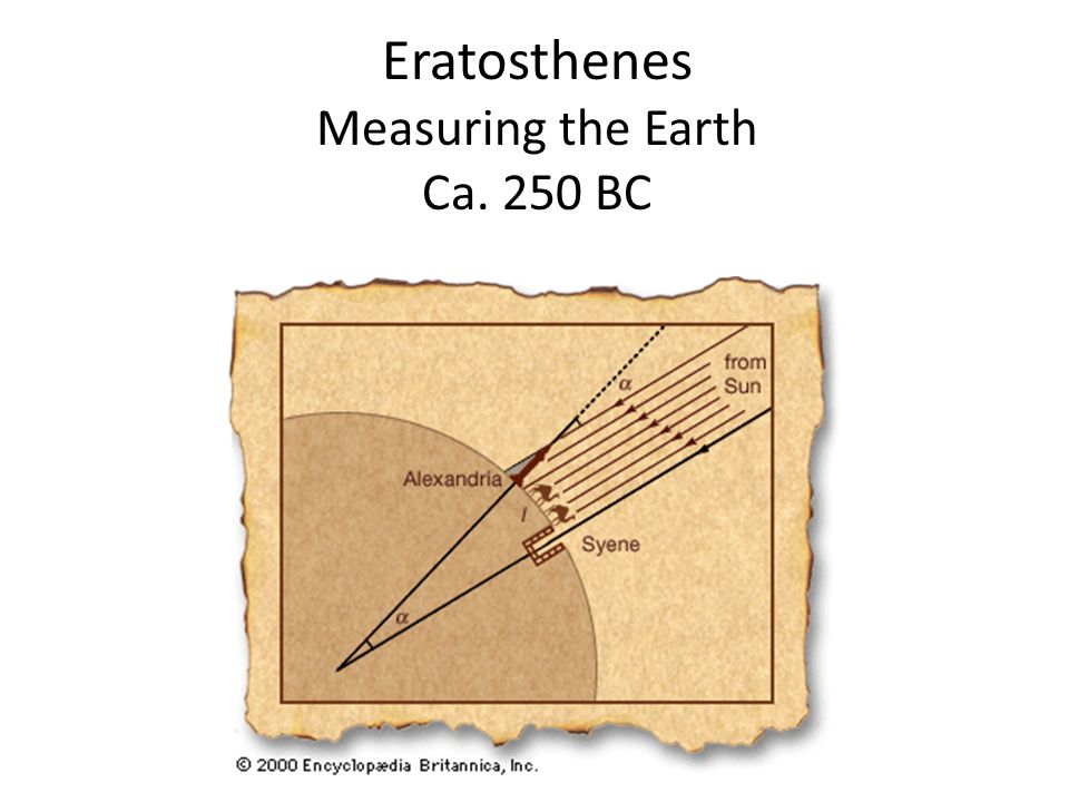Eratosthenes Measuring the Earth Ca. 250 BC