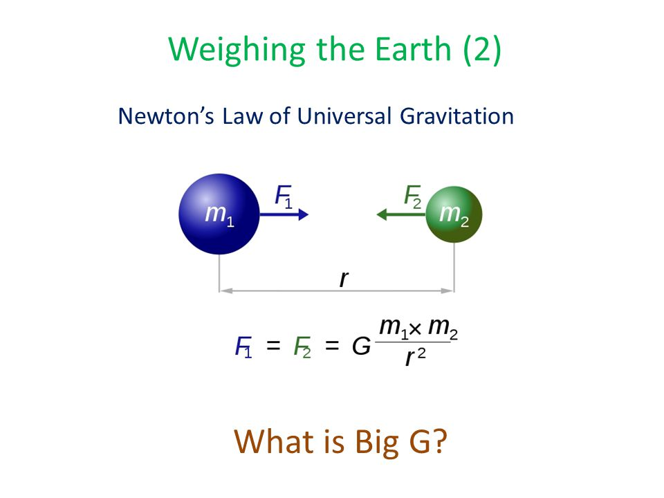 Weighing the Earth (2) Newton's Law of Universal Gravitation What is Big G