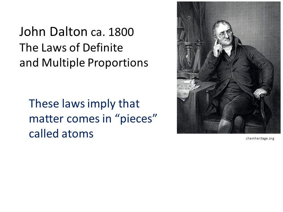 John Dalton ca.