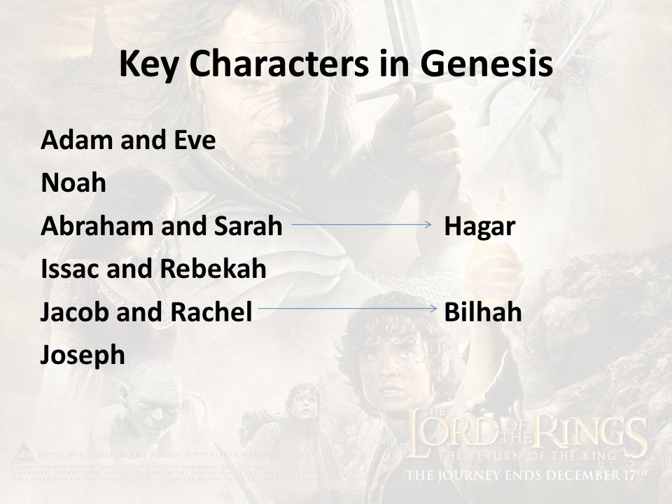 Key Characters in Genesis Adam and Eve Noah Abraham and SarahHagar Issac and Rebekah Jacob and RachelBilhah Joseph
