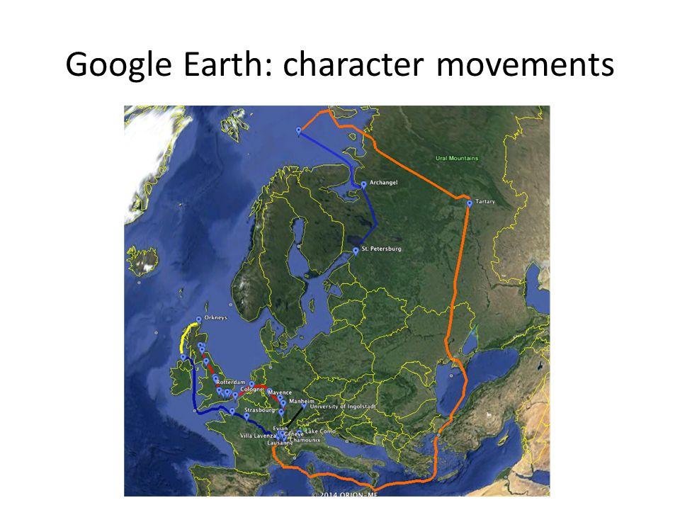 Google Earth: character movements