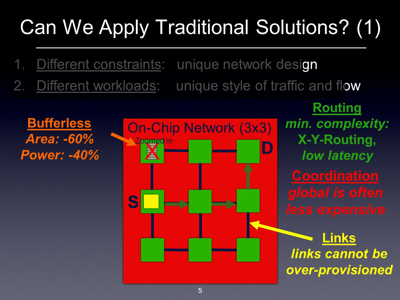 Traditional congestion controllers designed to:  Improve network efficiency  Maintain fairness of network access  Provide stability (and avoid collapse)  Operate in a distributed manner A controller for on-chip networks must:  Have minimal complexity  Be area-efficient  We show: be application-aware Developing a Congestion Controller 16 When Considering: On-Chip Network …in paper: global and simple controller