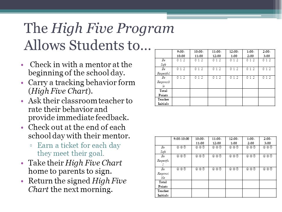 The High Five Program Allows Students to… Check in with a mentor at the beginning of the school day. Carry a tracking behavior form (High Five Chart).