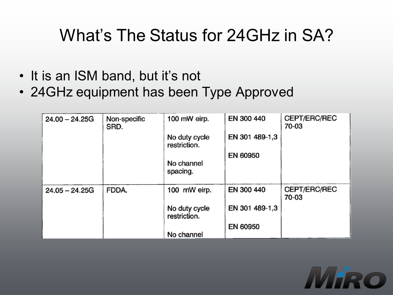What's The Status for 24GHz in SA? It is an ISM band, but it's not 24GHz equipment has been Type Approved