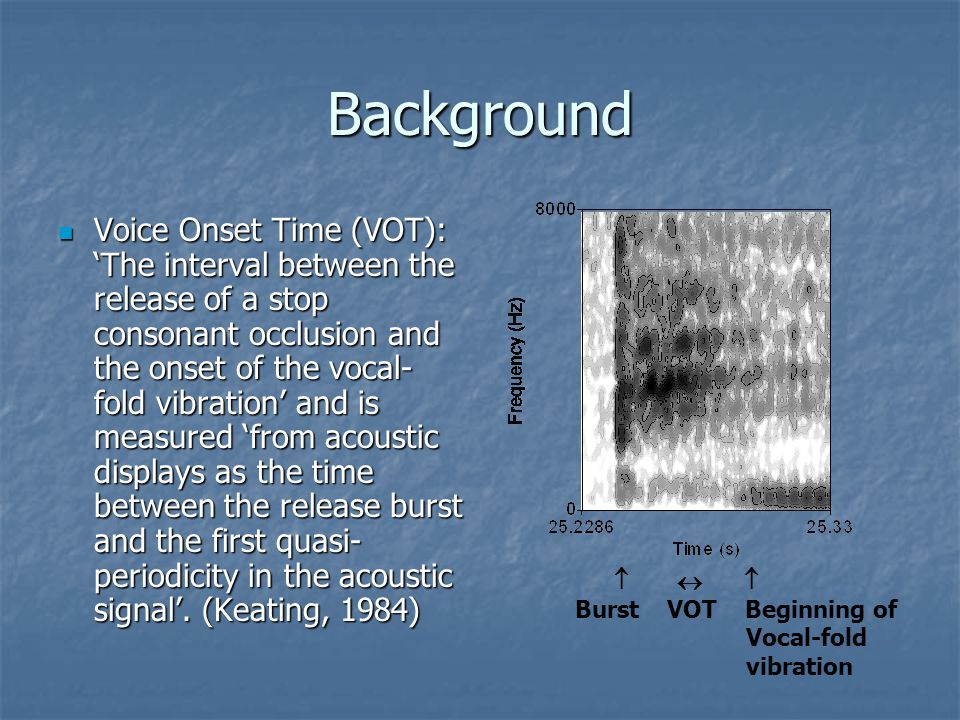 Background Voice Onset Time (VOT): 'The interval between the release of a stop consonant occlusion and the onset of the vocal- fold vibration' and is