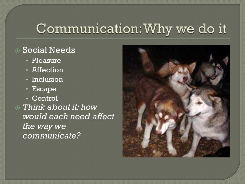  Practical Needs We communicate to get stuff.
