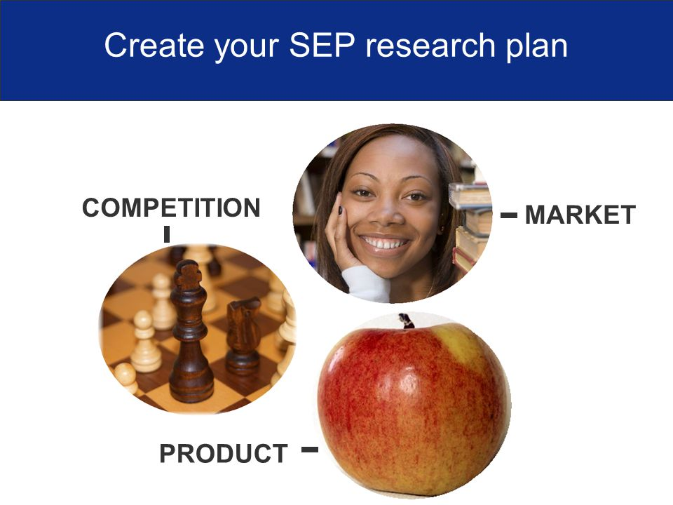 Create your SEP research plan MARKET COMPETITION PRODUCT