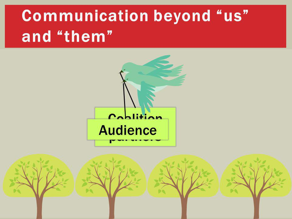 Communication beyond us and them Coalition partners Audience