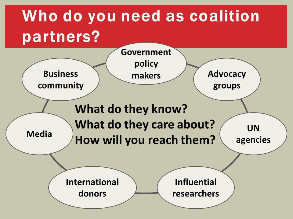 What do they know? What do they care about? How will you reach them? Who do you need as coalition partners? Media Advocacy groups Government policy ma