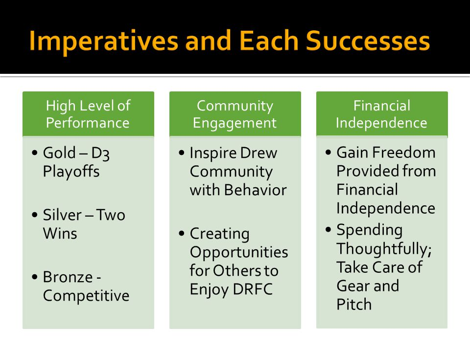 High Level of Performance Gold – D3 Playoffs Silver – Two Wins Bronze - Competitive Community Engagement Inspire Drew Community with Behavior Creating Opportunities for Others to Enjoy DRFC Financial Independence Gain Freedom Provided from Financial Independence Spending Thoughtfully; Take Care of Gear and Pitch