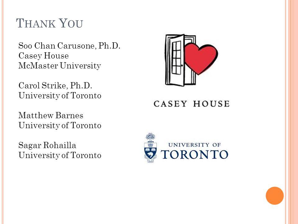 T HANK Y OU Soo Chan Carusone, Ph.D. Casey House McMaster University Carol Strike, Ph.D. University of Toronto Matthew Barnes University of Toronto Sa