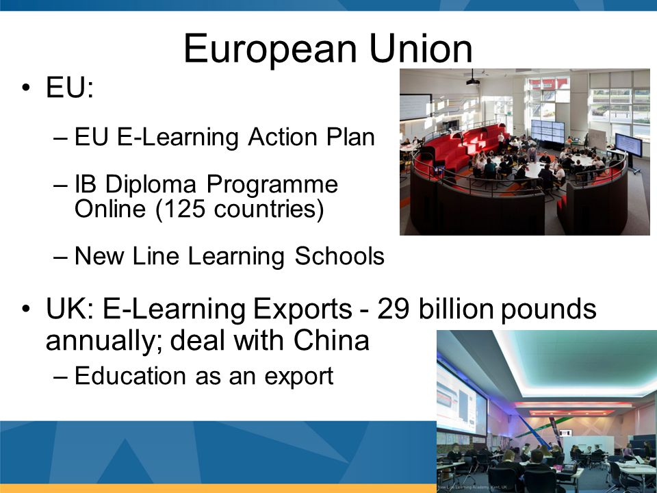 European Union EU: –EU E-Learning Action Plan –IB Diploma Programme Online (125 countries) –New Line Learning Schools UK: E-Learning Exports - 29 bill