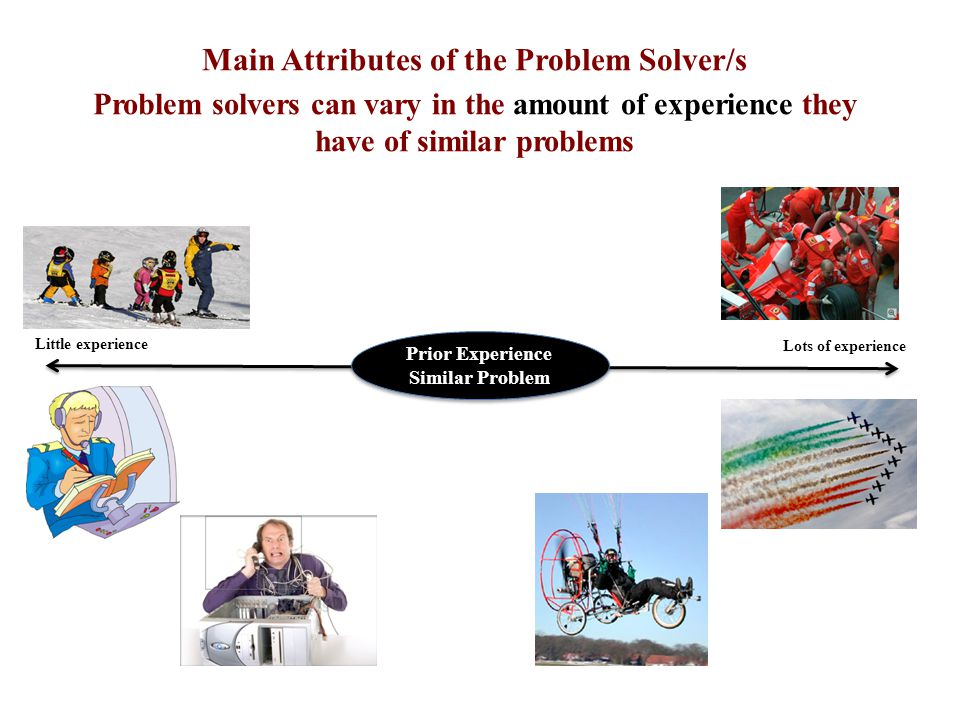 Main Attributes of the Problem Solver/s Problem solvers can vary in the amount of experience they have of similar problems Lots of experience Prior Ex