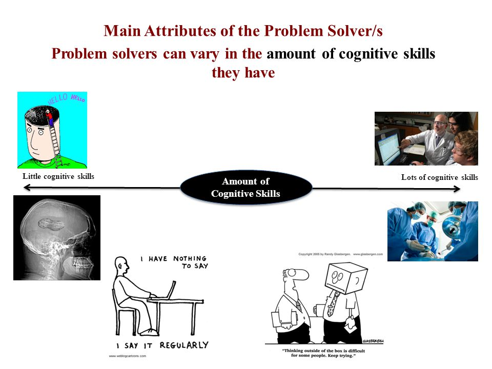 Main Attributes of the Problem Solver/s Problem solvers can vary in the amount of motivation they have Very High Motivation Amount of Motivation Very Low Motivation