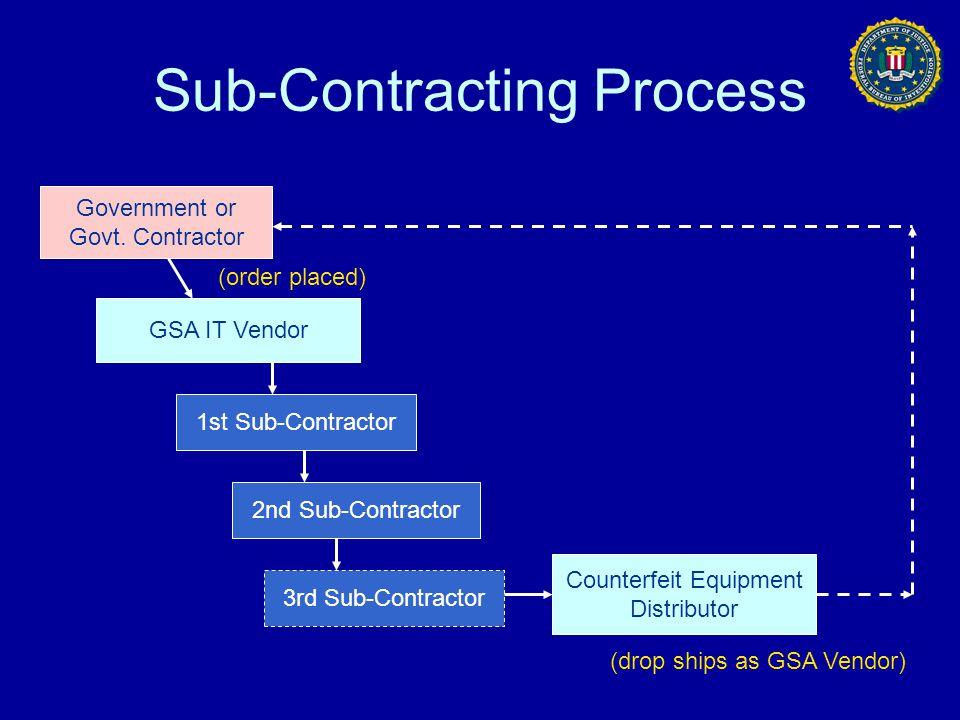 Sub-Contracting Process GSA IT Vendor 1st Sub-Contractor 3rd Sub-Contractor 2nd Sub-Contractor Counterfeit Equipment Distributor Government or Govt. C