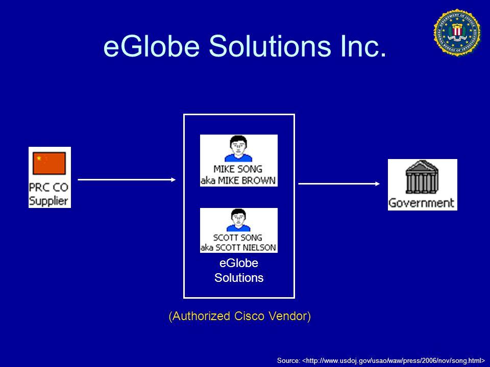 eGlobe Solutions Inc. Source: eGlobe Solutions (Authorized Cisco Vendor)