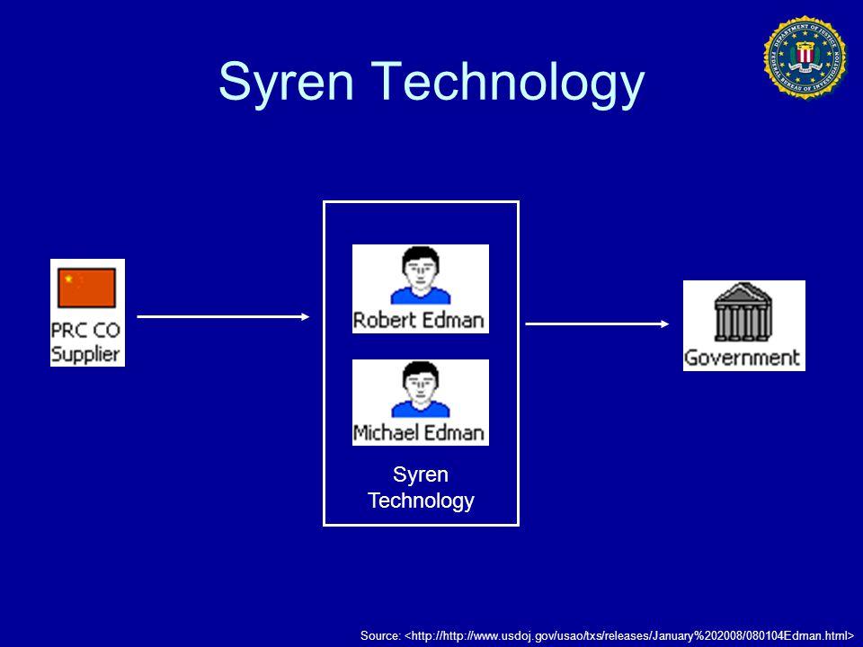 Syren Technology Source: Syren Technology