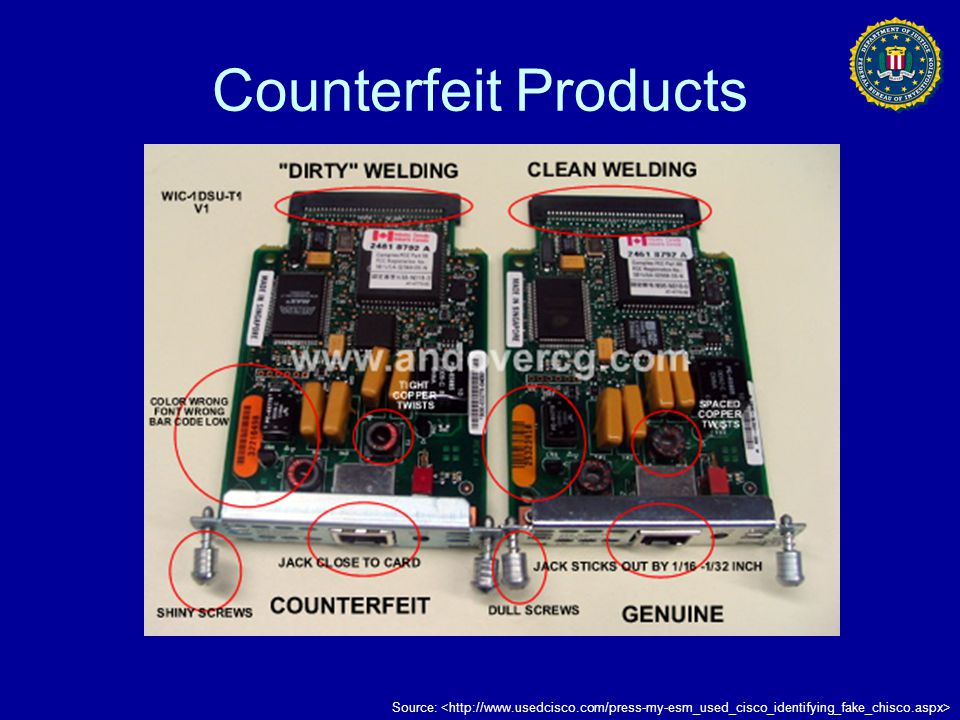 Counterfeit Products Source: