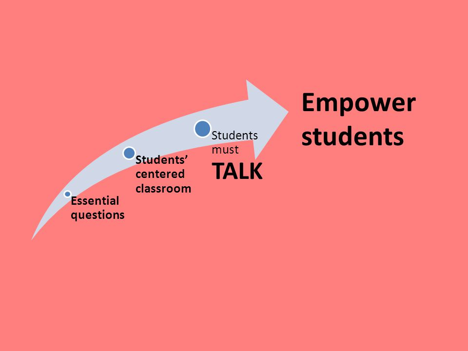 Essential questions Students' centered classroom Students must TALK Empower students