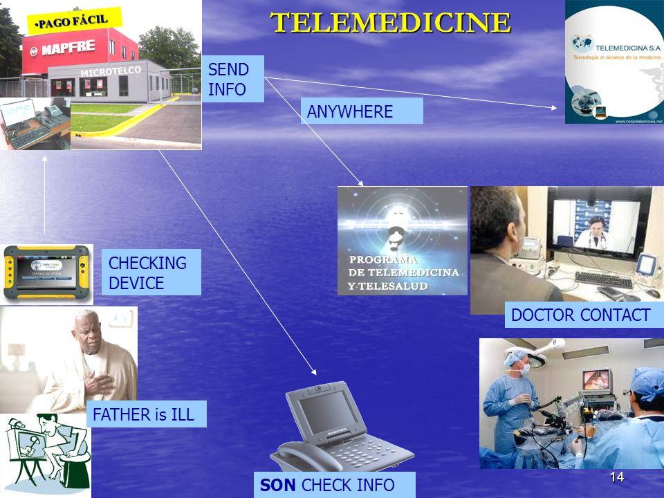 14TELEMEDICINE FATHER is ILL CHECKING DEVICE SEND INFO SON CHECK INFO DOCTOR CONTACT ANYWHERE MICROTELCO PAGO FÁCILPAGO FÁCIL