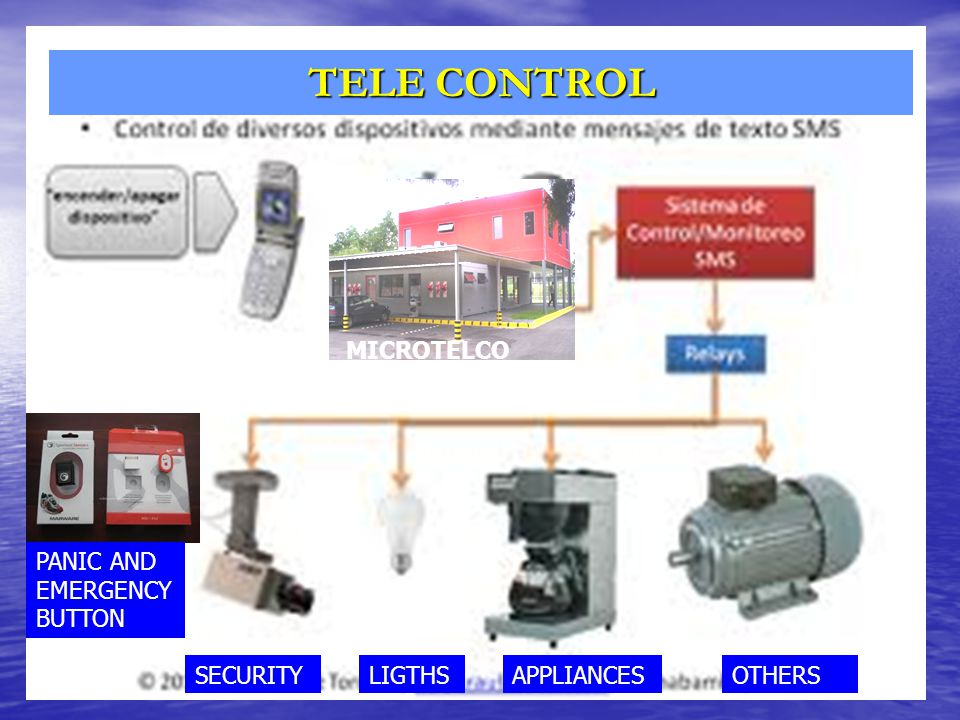 18 TELE CONTROL SECURITYLIGTHSAPPLIANCESOTHERS PANIC AND EMERGENCY BUTTON MICROTELCO