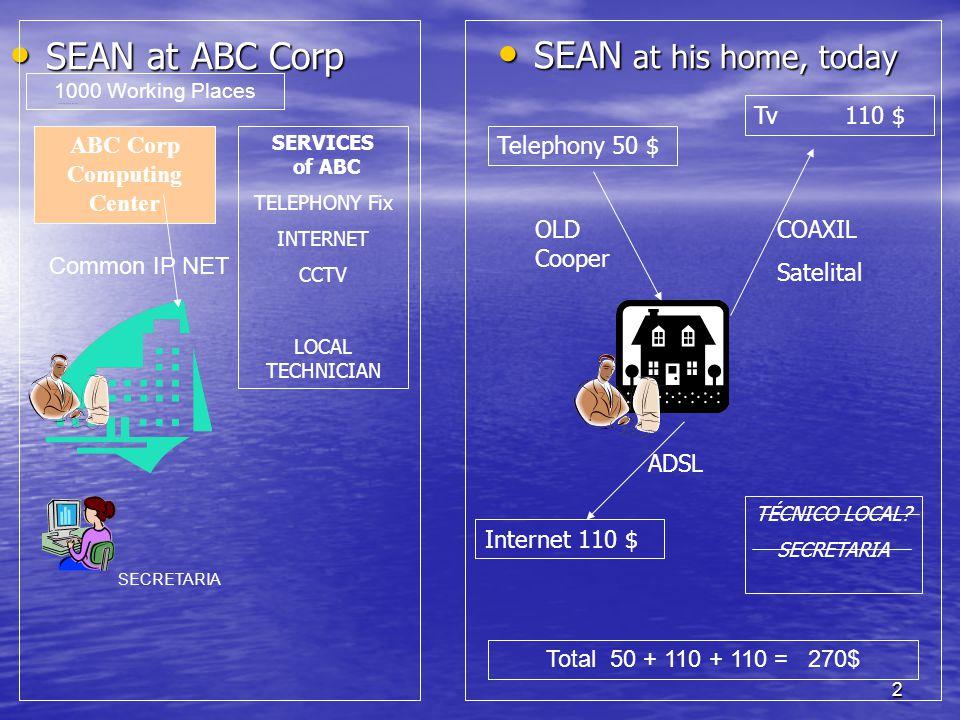 2 SEAN at ABC Corp SEAN at ABC Corp SEAN at his home, today SEAN at his home, today SERVICES of ABC TELEPHONY Fix INTERNET CCTV LOCAL TECHNICIAN TÉCNI