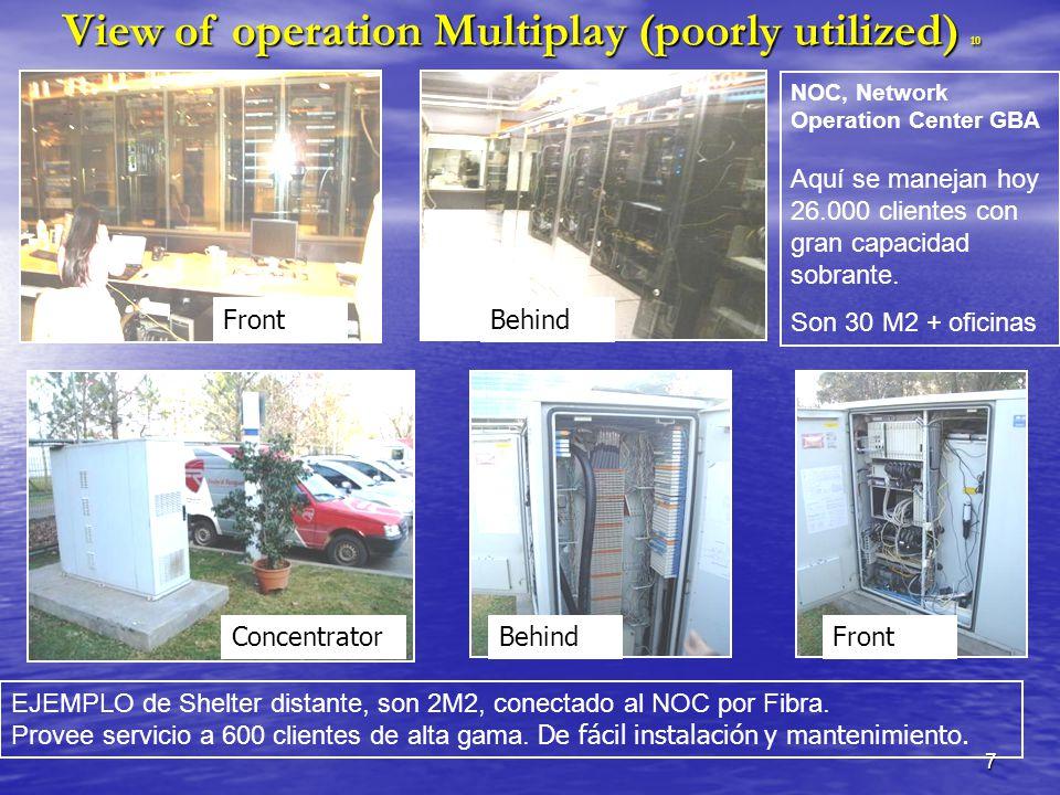 7 NOC, Network Operation Center GBA Aquí se manejan hoy 26.000 clientes con gran capacidad sobrante.