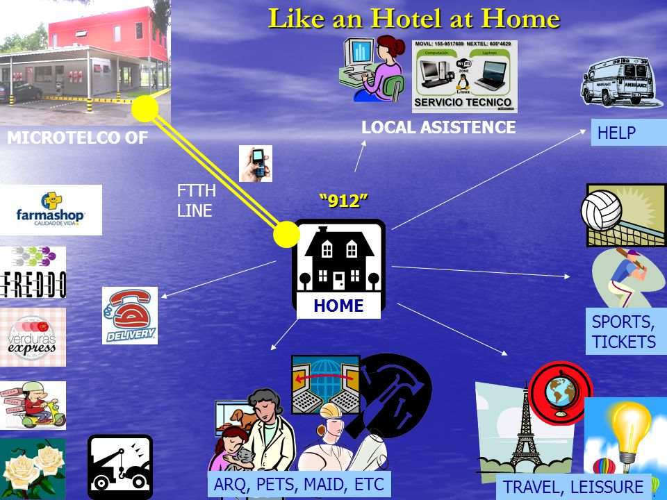 8 Like an Hotel at Home LOCAL ASISTENCE ARQ, PETS, MAID, ETC HELP SPORTS, TICKETS TRAVEL, LEISSURE HOME MICROTELCO OF 912 FTTH LINE