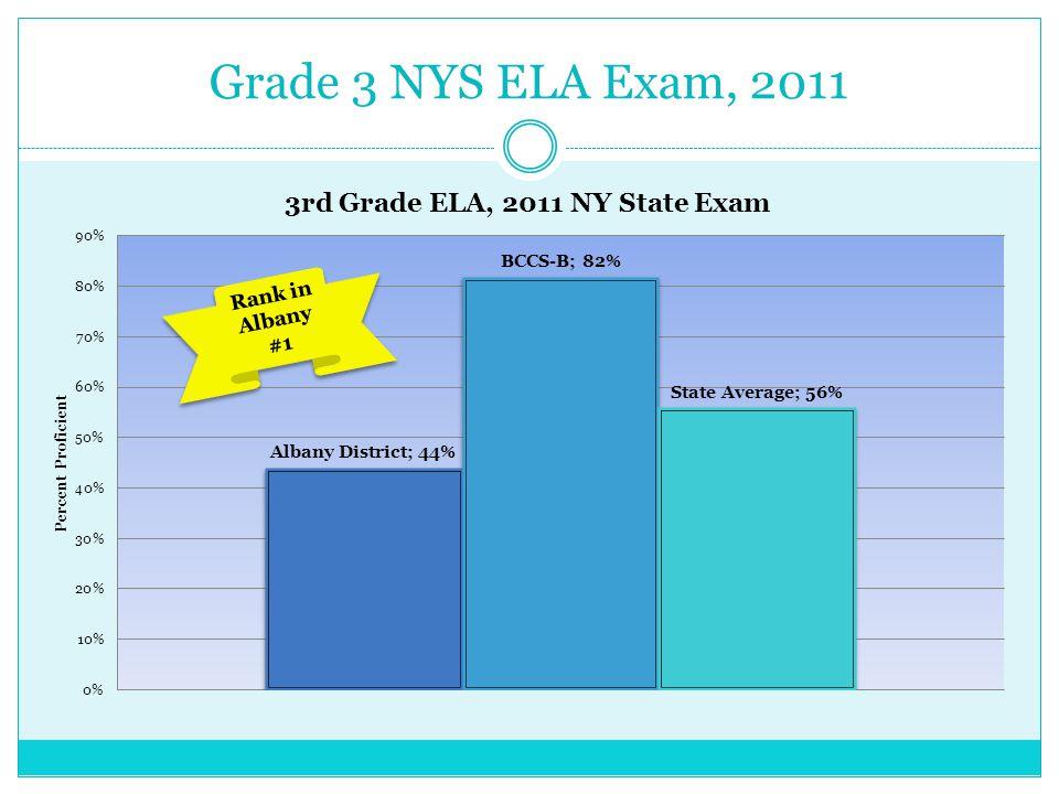 Grade 3 NYS ELA Exam, 2011