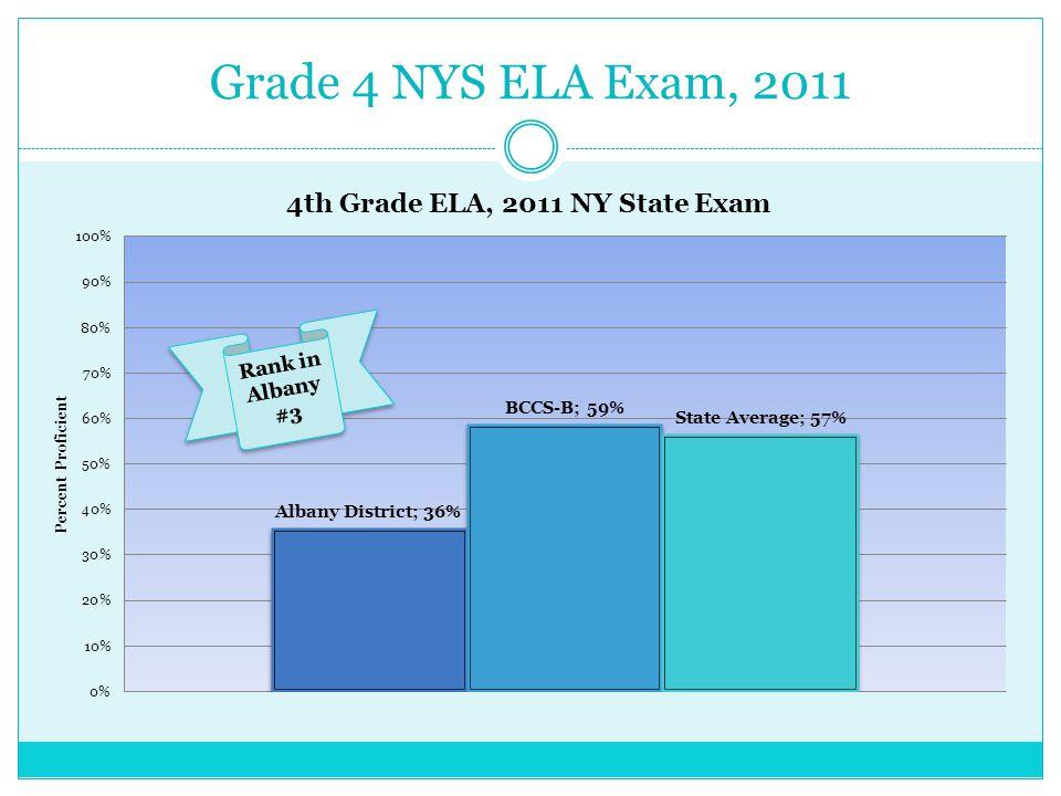 Grade 4 NYS ELA Exam, 2011