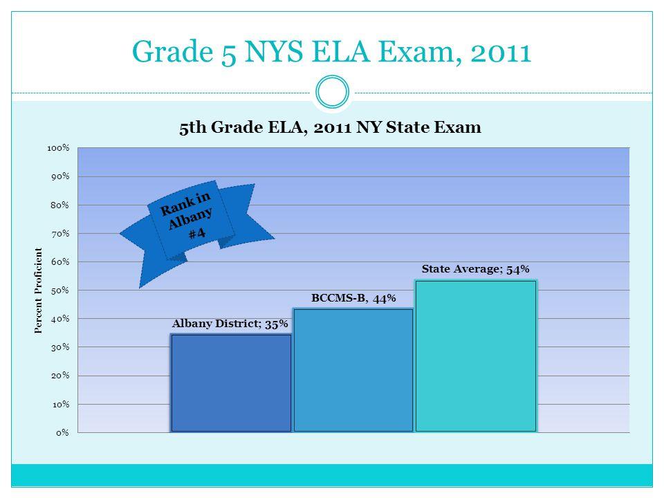 Grade 5 NYS ELA Exam, 2011