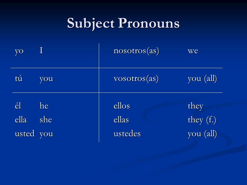 Subject Pronouns yoInosotros(as)we tú you vosotros(as)you (all) élheellosthey ellasheellasthey (f.) ustedyou ustedesyou (all)