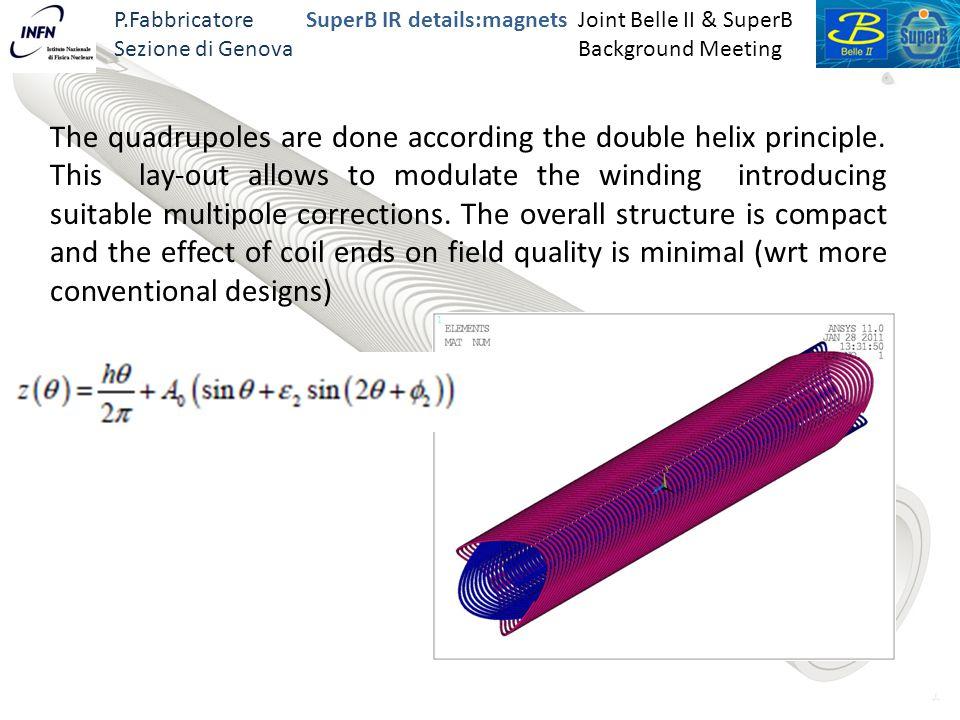P.Fabbricatore Sezione di Genova Joint Belle II & SuperB Background Meeting SuperB IR details:magnets