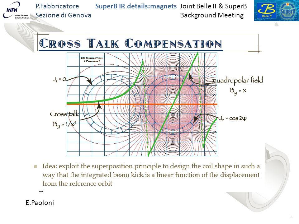 P.Fabbricatore Sezione di Genova Joint Belle II & SuperB Background Meeting SuperB IR details:magnets E.Paoloni