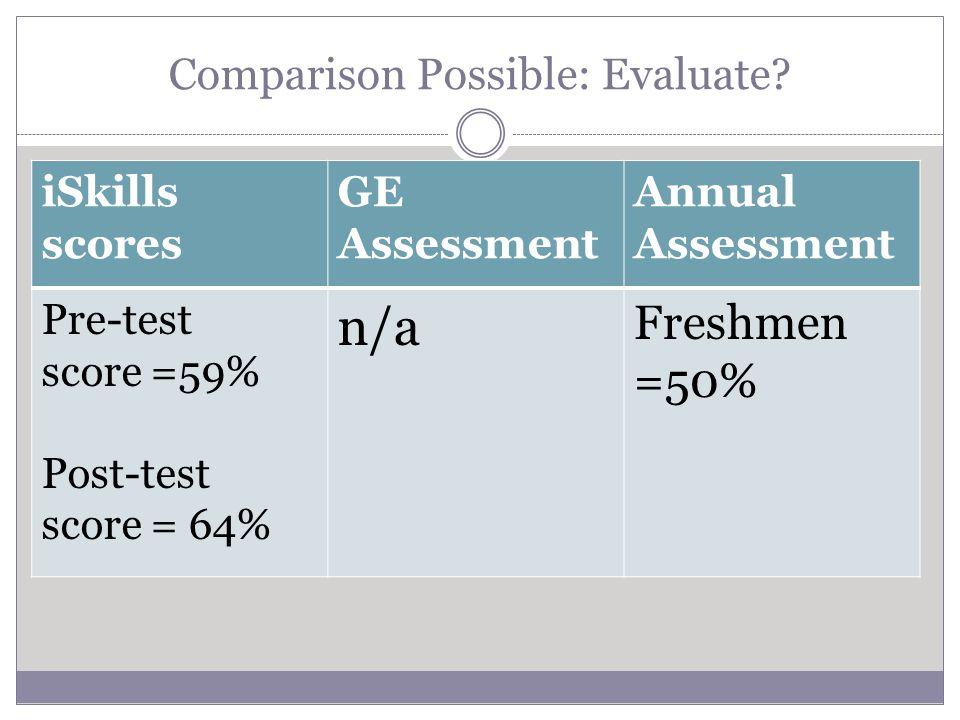 Comparison Possible: Evaluate.