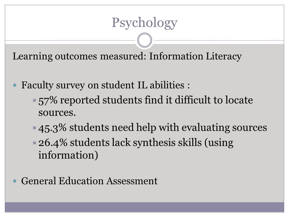 Psychology Learning outcomes measured: Information Literacy Faculty survey on student IL abilities :  57% reported students find it difficult to locate sources.
