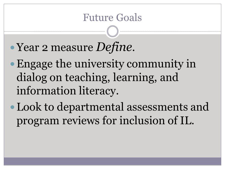 Future Goals Year 2 measure Define.