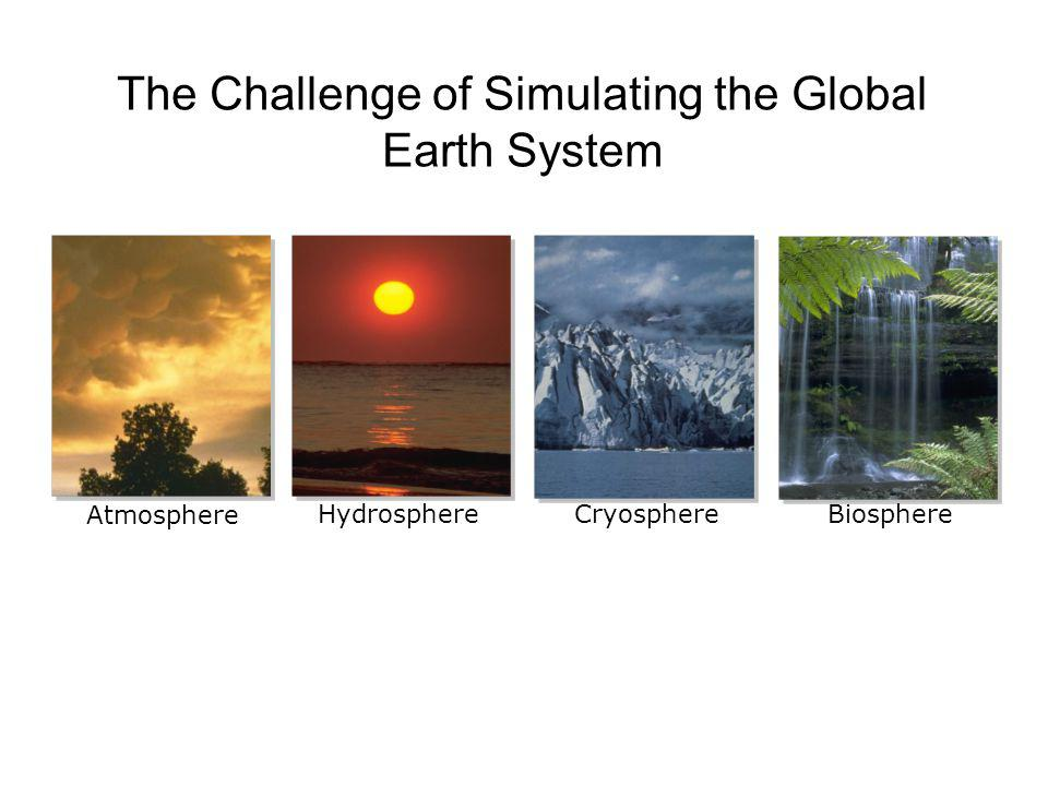 The Challenge of Simulating the Global Earth System Atmosphere HydrosphereCryosphereBiosphere