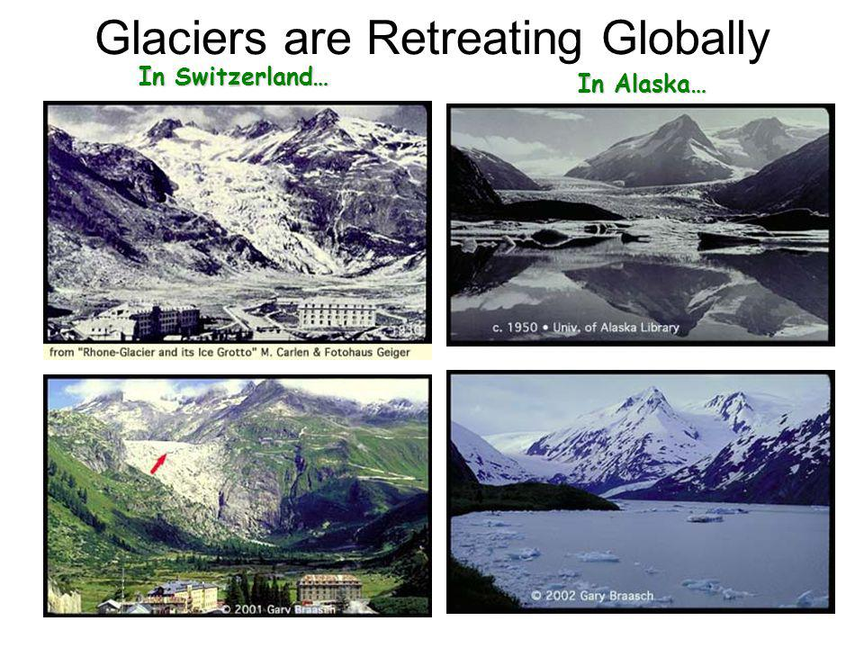 Glaciers are Retreating Globally In Switzerland… In Alaska…