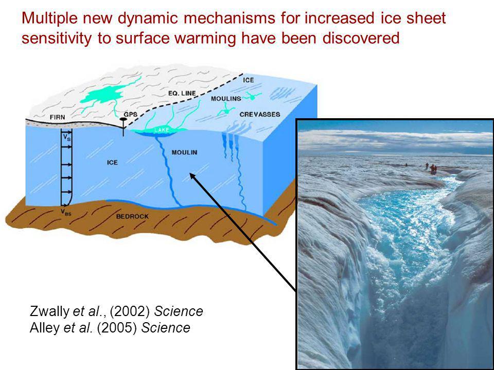 Zwally et al., (2002) Science Alley et al.