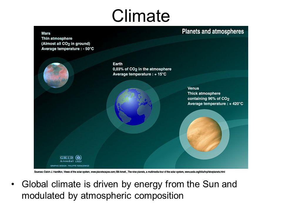 Climate Global climate is driven by energy from the Sun and modulated by atmospheric composition