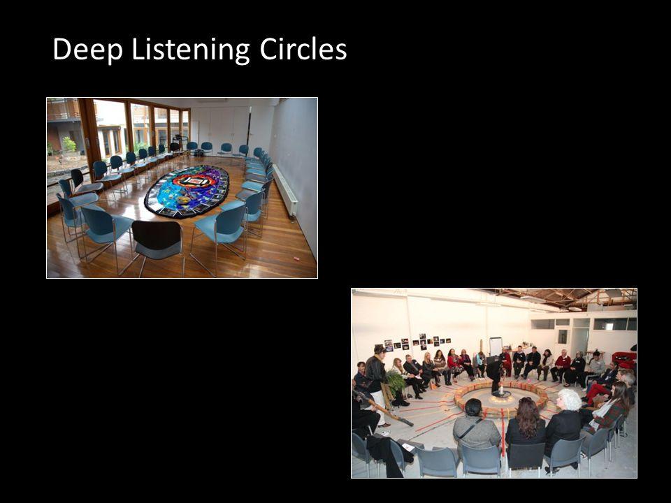 Deep Listening Circles