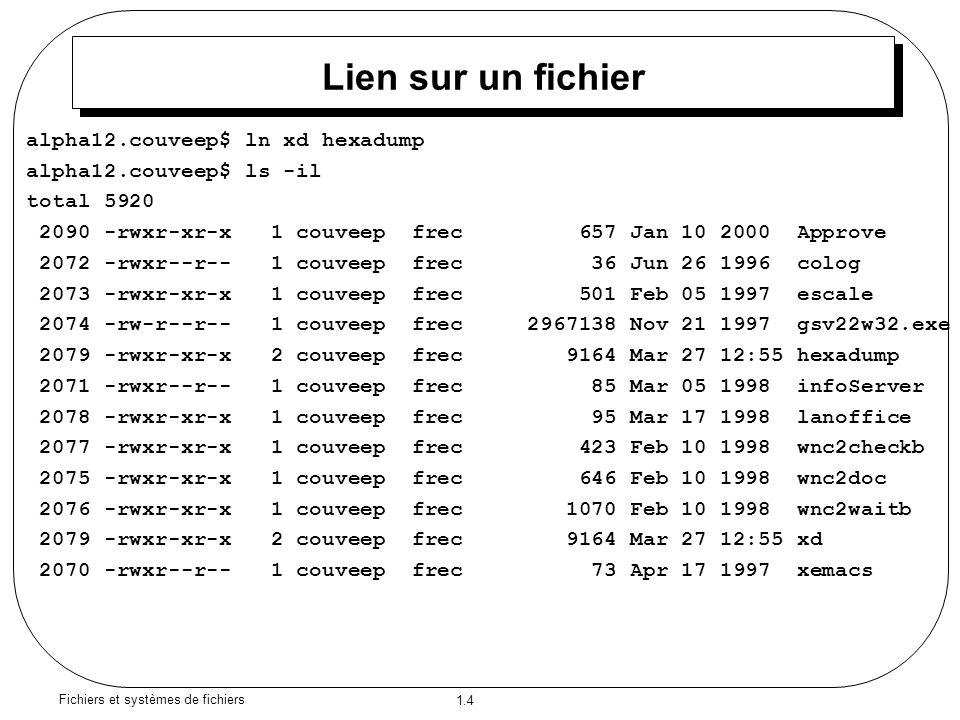1.4 Fichiers et systèmes de fichiers Lien sur un fichier alpha12.couveep$ ln xd hexadump alpha12.couveep$ ls -il total 5920 2090 -rwxr-xr-x 1 couveep frec 657 Jan 10 2000 Approve 2072 -rwxr--r-- 1 couveep frec 36 Jun 26 1996 colog 2073 -rwxr-xr-x 1 couveep frec 501 Feb 05 1997 escale 2074 -rw-r--r-- 1 couveep frec 2967138 Nov 21 1997 gsv22w32.exe 2079 -rwxr-xr-x 2 couveep frec 9164 Mar 27 12:55 hexadump 2071 -rwxr--r-- 1 couveep frec 85 Mar 05 1998 infoServer 2078 -rwxr-xr-x 1 couveep frec 95 Mar 17 1998 lanoffice 2077 -rwxr-xr-x 1 couveep frec 423 Feb 10 1998 wnc2checkb 2075 -rwxr-xr-x 1 couveep frec 646 Feb 10 1998 wnc2doc 2076 -rwxr-xr-x 1 couveep frec 1070 Feb 10 1998 wnc2waitb 2079 -rwxr-xr-x 2 couveep frec 9164 Mar 27 12:55 xd 2070 -rwxr--r-- 1 couveep frec 73 Apr 17 1997 xemacs