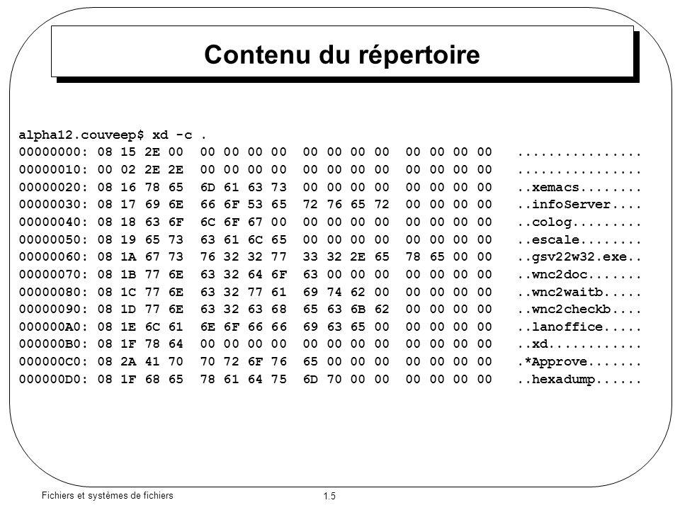1.5 Fichiers et systèmes de fichiers Contenu du répertoire alpha12.couveep$ xd -c.