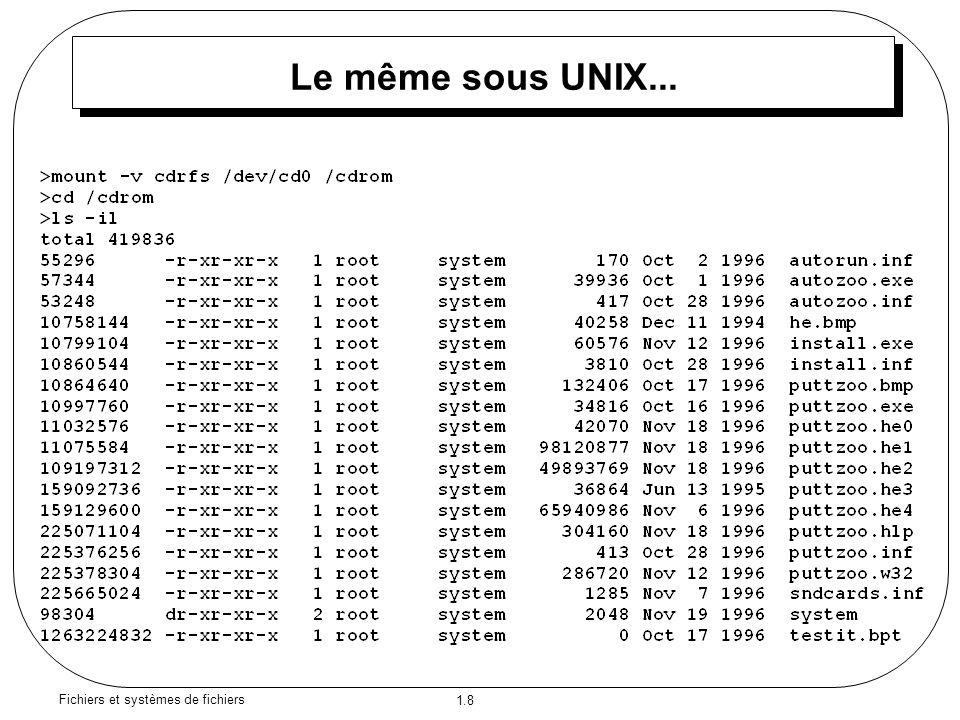 1.8 Fichiers et systèmes de fichiers Le même sous UNIX...